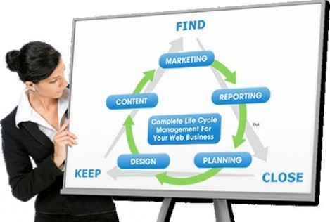 Developing And Evaluating The Online Marketing Plan