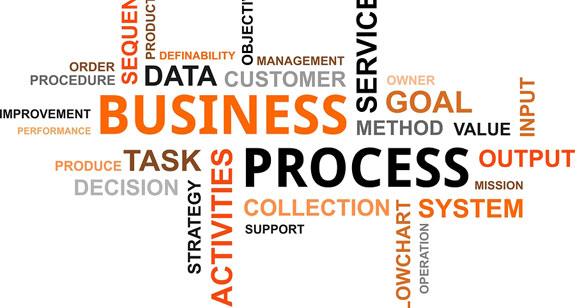 Saving Many Things Can Improve Business Process Efficiencies In A Great Manner