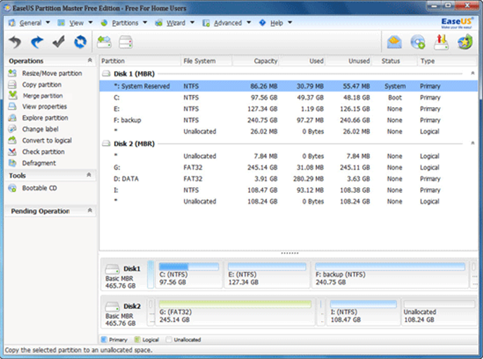 Optimization Of The System Performance Through EaseUS Partition Master!