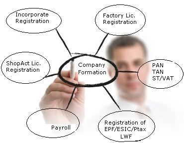 Benefits Of Online Company Formation