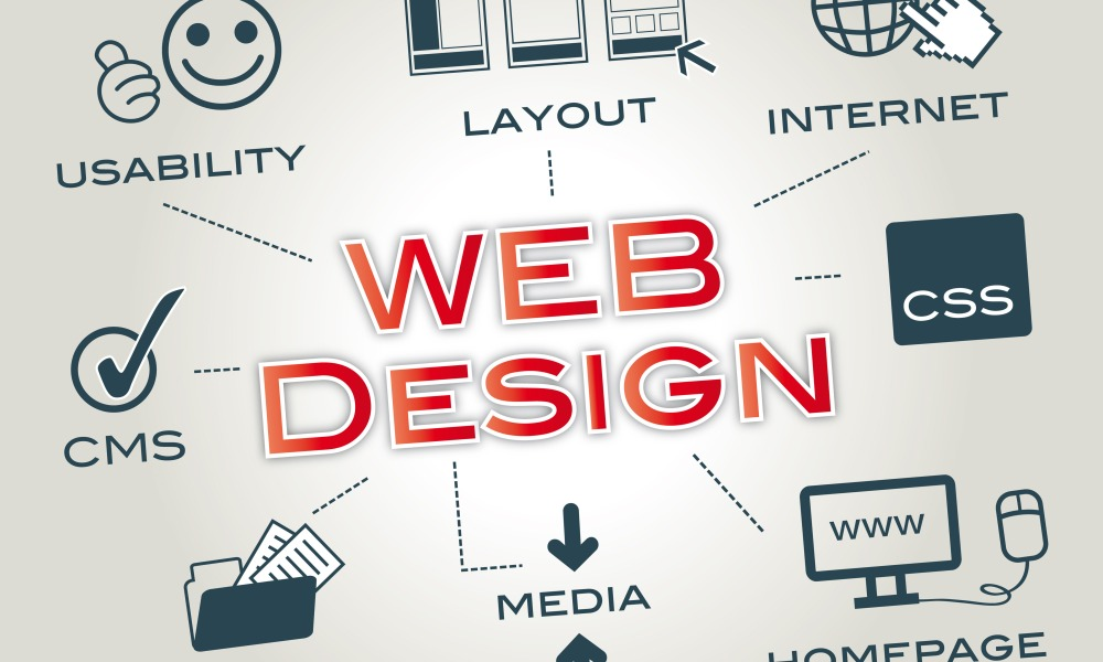 How To Choose The Best Web Design Company