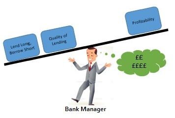 How Banks Work? A Complete View