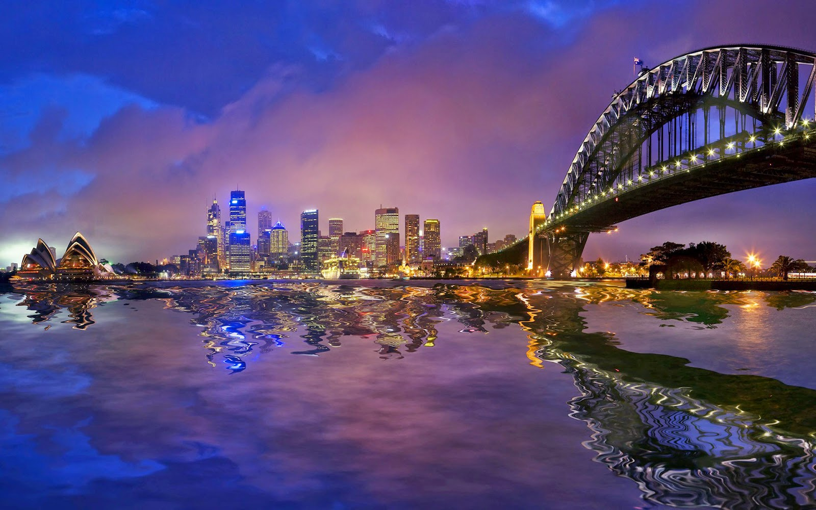 Local destination information about Sydney – read the important tips