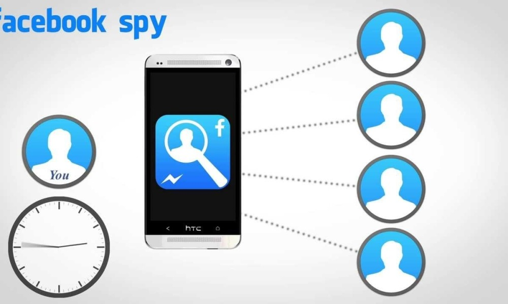 Know The Best Facebook Spy Tools