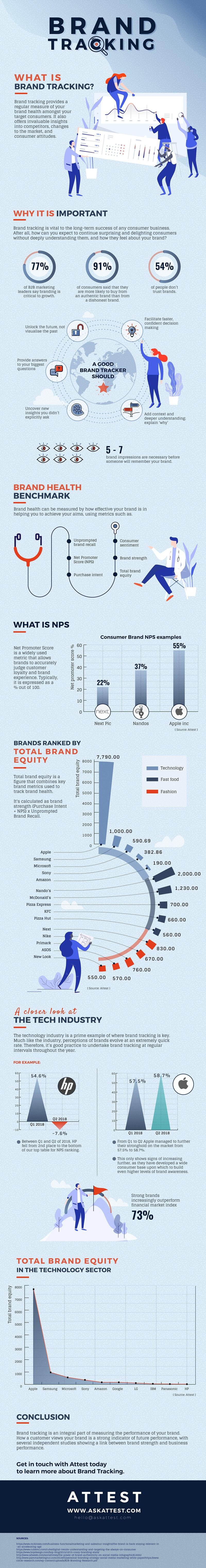 Brand Tracking Final JPG_800x6099